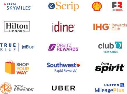 Rewards Network   Built In Chicago